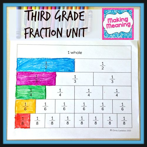 Teaching Fractions for Third Grade with a Twist